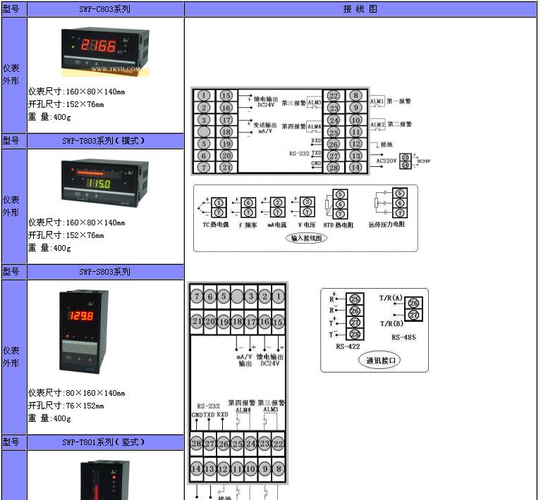 数字显示控制仪/光柱显示控制仪仪表外形及接线图