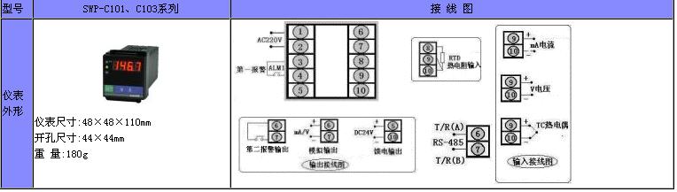 二,swp-led数字显示控制仪/光柱显示控制仪仪表外形及接线图(以下为