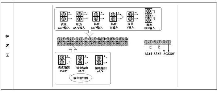 欧诺1.5电脑板接线图