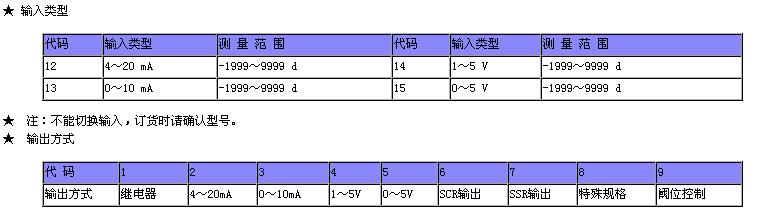 swp_lcd80说明书接线图