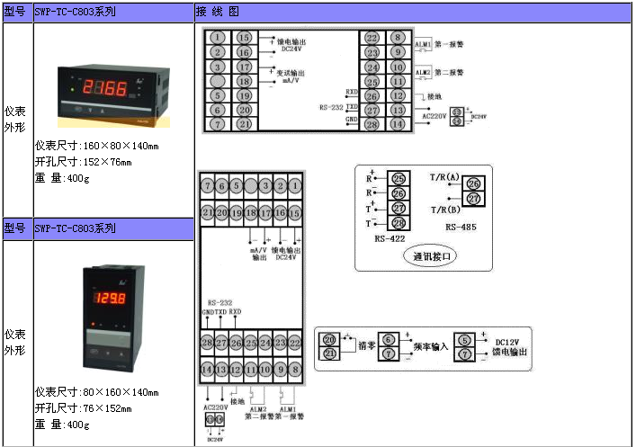 欧诺590电机控制器外围控制电机接线图